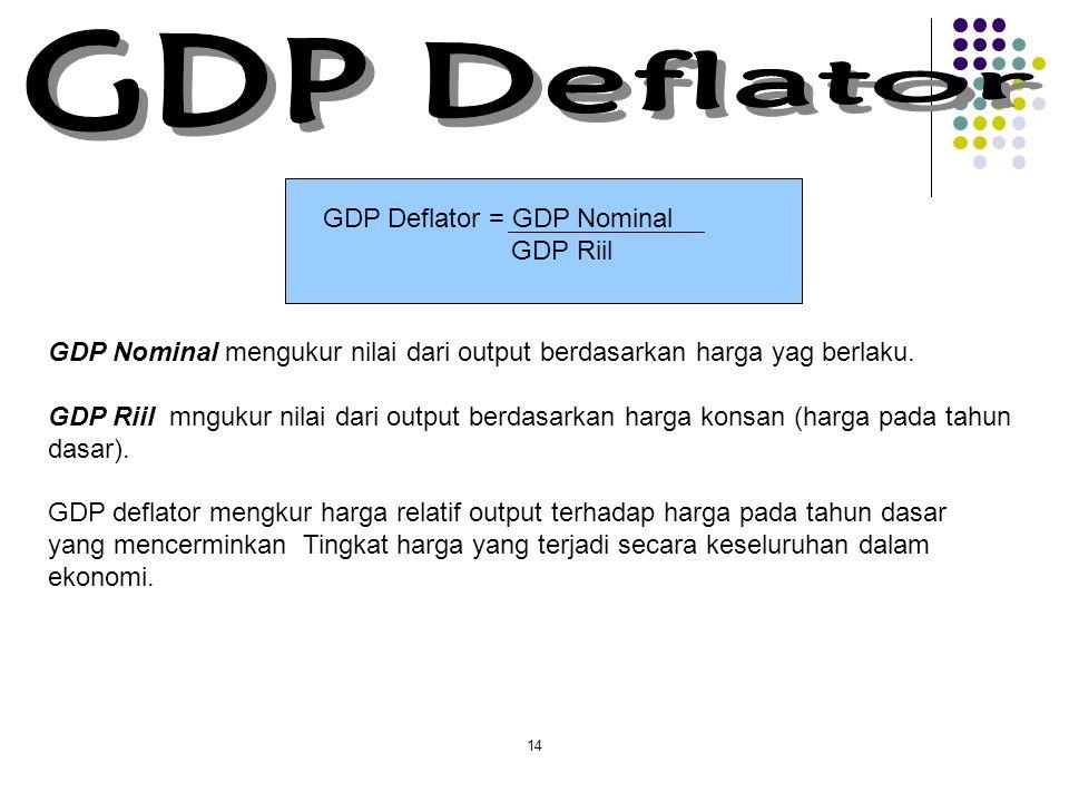 14 GDP Nominal mengukur nilai dari output berdasarkan harga yag berlaku. GDP Riil mngukur nilai dari output berdasarkan harga konsan (harga pada tahun