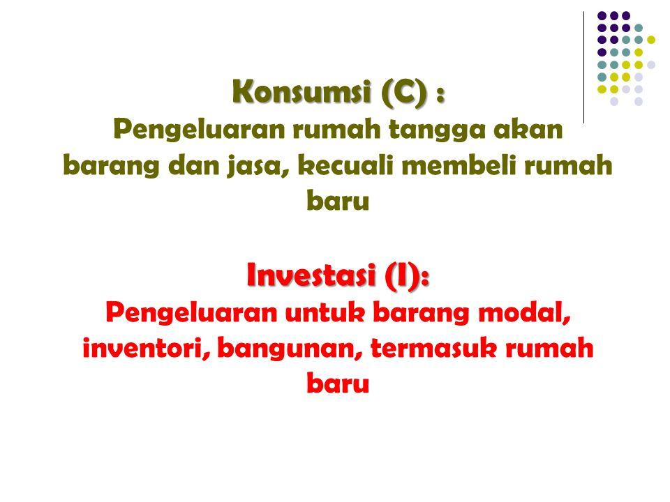 Konsumsi (C) : Investasi (I): Konsumsi (C) : Pengeluaran rumah tangga akan barang dan jasa, kecuali membeli rumah baru Investasi (I): Pengeluaran untu