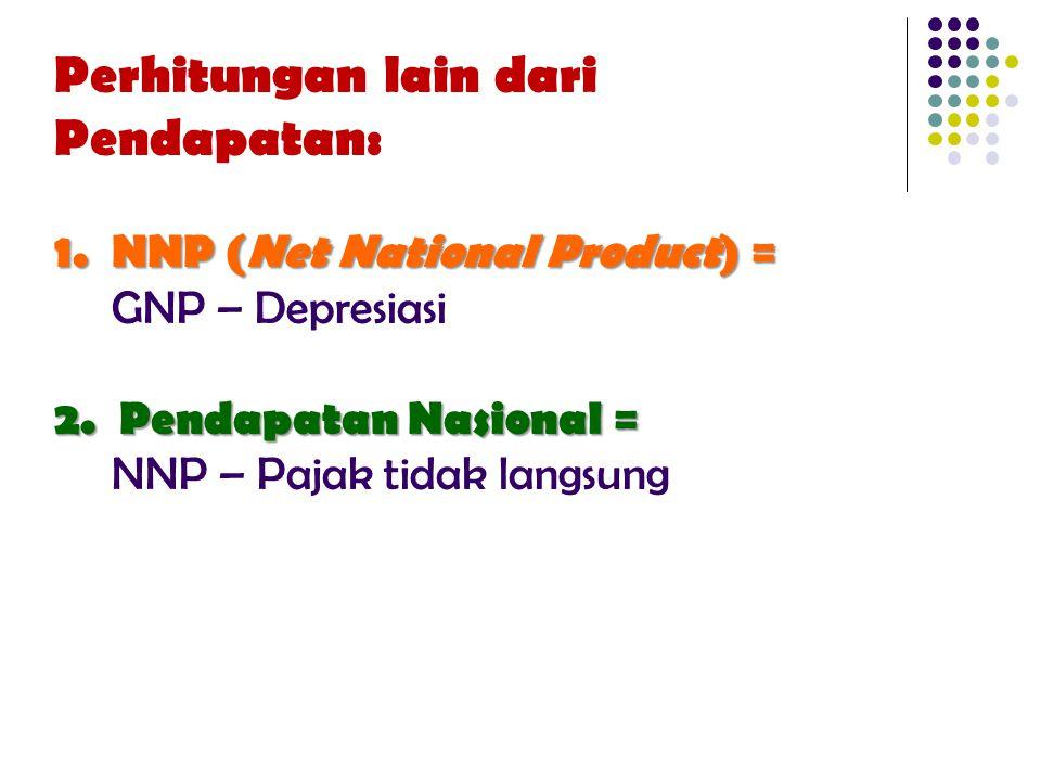1. NNP (Net National Product) = 2. Pendapatan Nasional = Perhitungan lain dari Pendapatan: 1. NNP (Net National Product) = GNP – Depresiasi 2. Pendapa