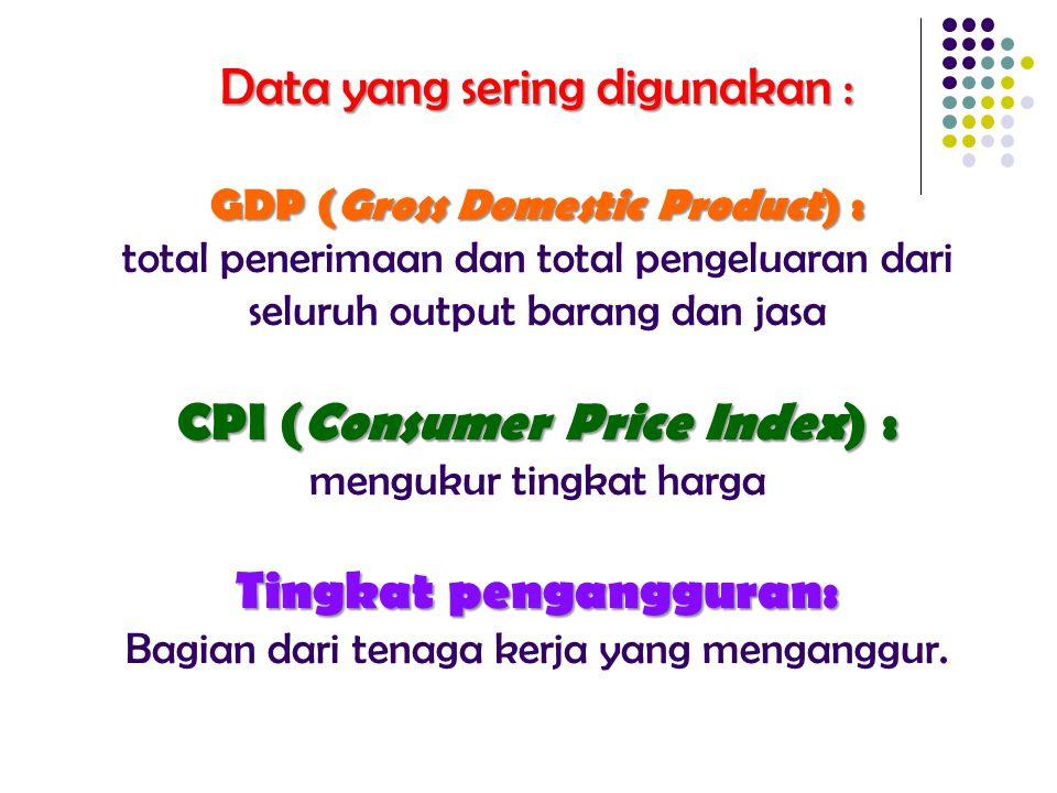 Data yang sering digunakan : GDP (Gross Domestic Product) : CPI (Consumer Price Index) : Tingkat pengangguran: Data yang sering digunakan : GDP (Gross