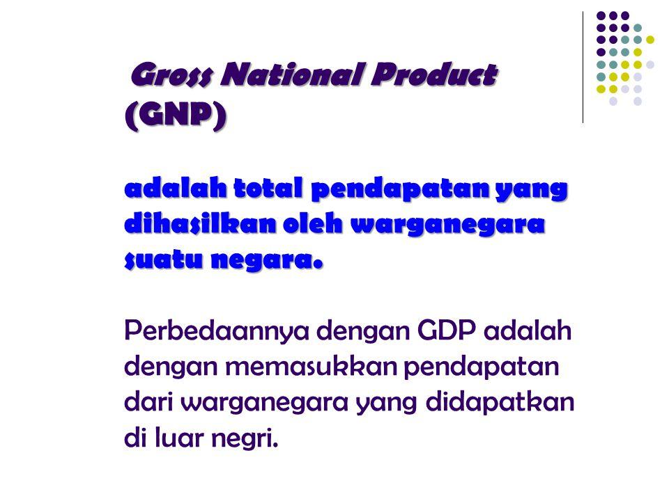 Gross National Product (GNP) adalah total pendapatan yang dihasilkan oleh warganegara suatu negara. Gross National Product (GNP) adalah total pendapat