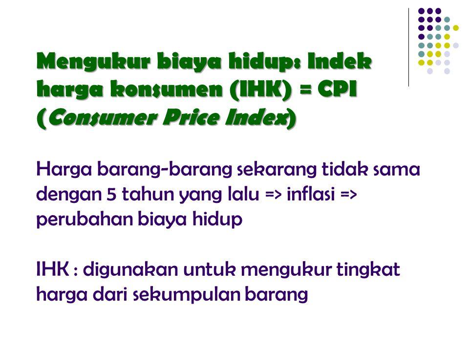 Mengukur biaya hidup: Indek harga konsumen (IHK) = CPI (Consumer Price Index) Mengukur biaya hidup: Indek harga konsumen (IHK) = CPI (Consumer Price I