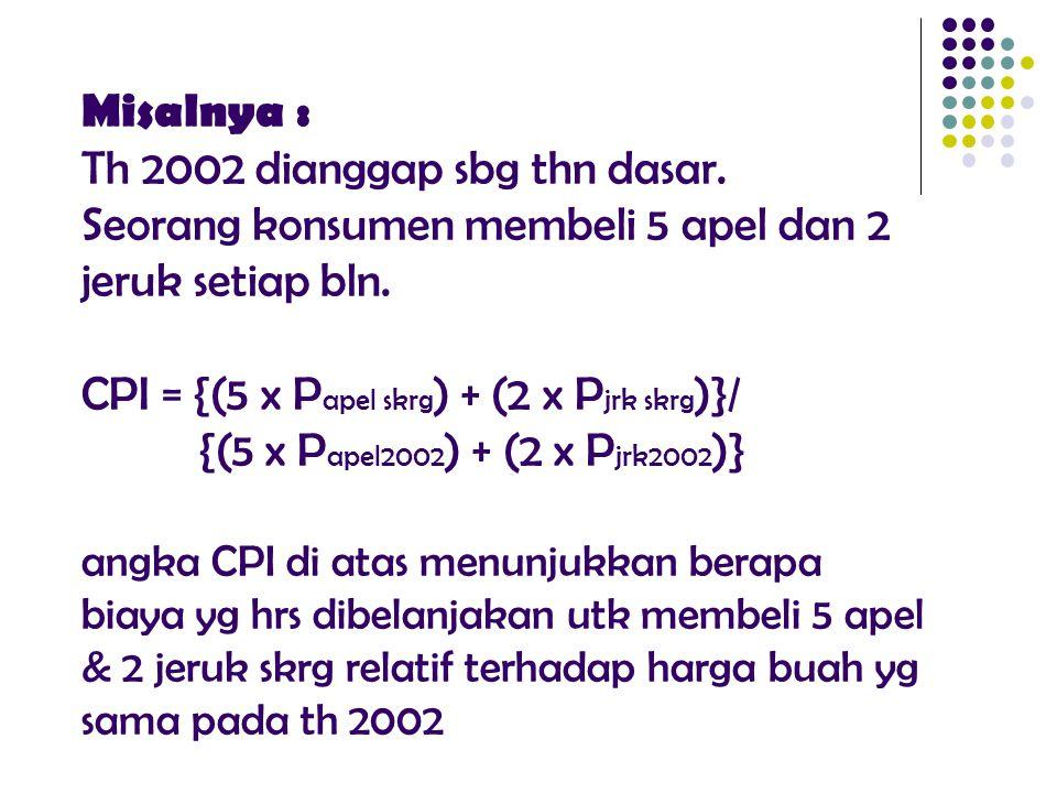 Misalnya : Th 2002 dianggap sbg thn dasar. Seorang konsumen membeli 5 apel dan 2 jeruk setiap bln. CPI = {(5 x P apel skrg ) + (2 x P jrk skrg )}/ {(5