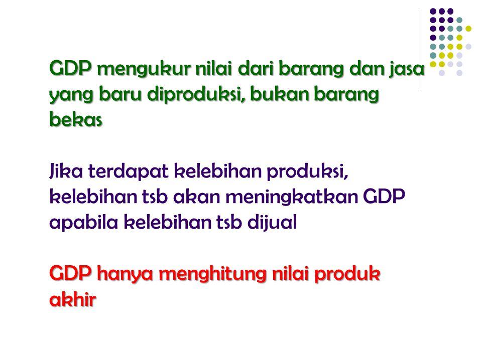 GDP mengukur nilai dari barang dan jasa yang baru diproduksi, bukan barang bekas GDP hanya menghitung nilai produk akhir GDP mengukur nilai dari baran