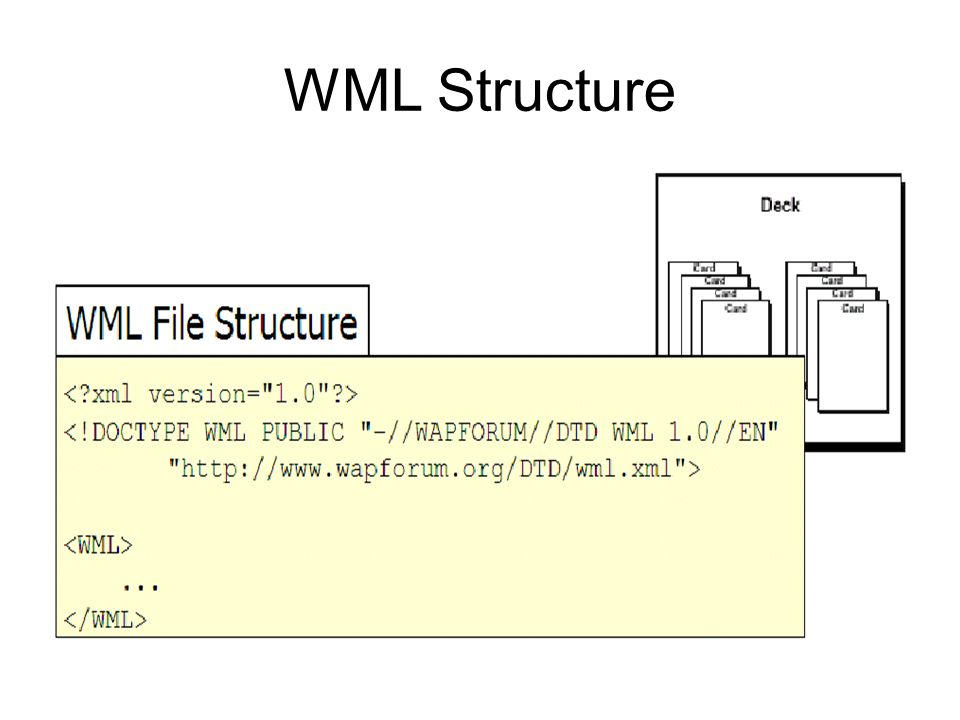 WML Structure
