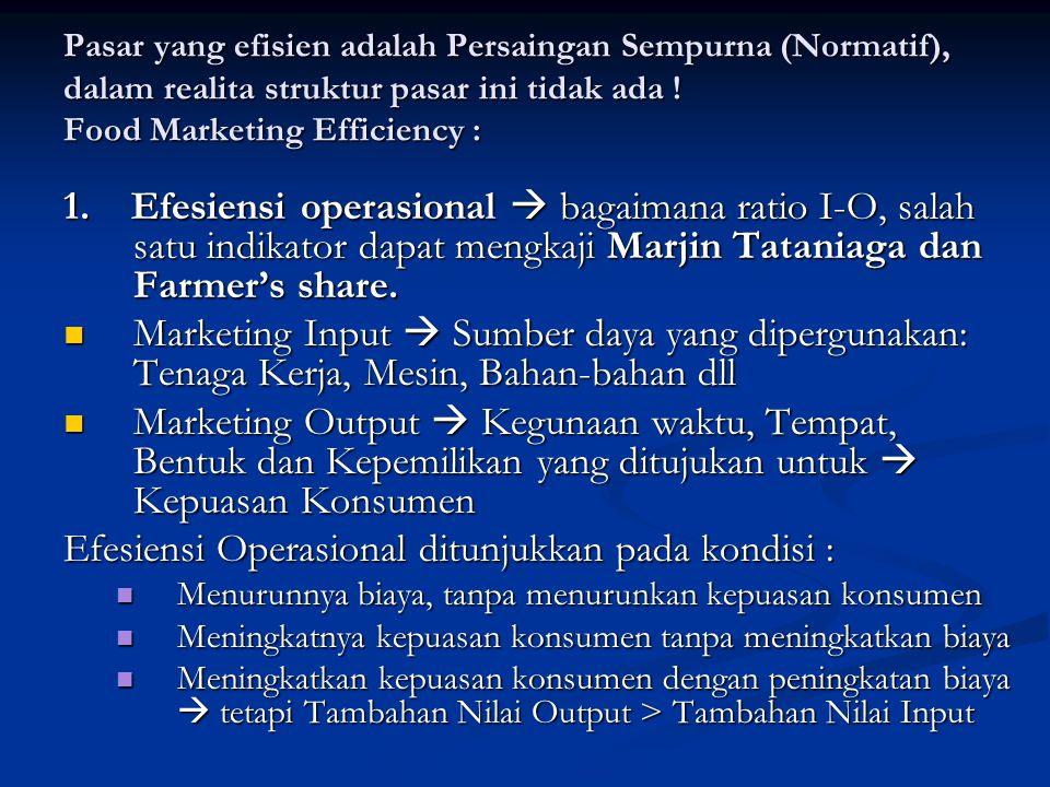Pasar yang efisien adalah Persaingan Sempurna (Normatif), dalam realita struktur pasar ini tidak ada .