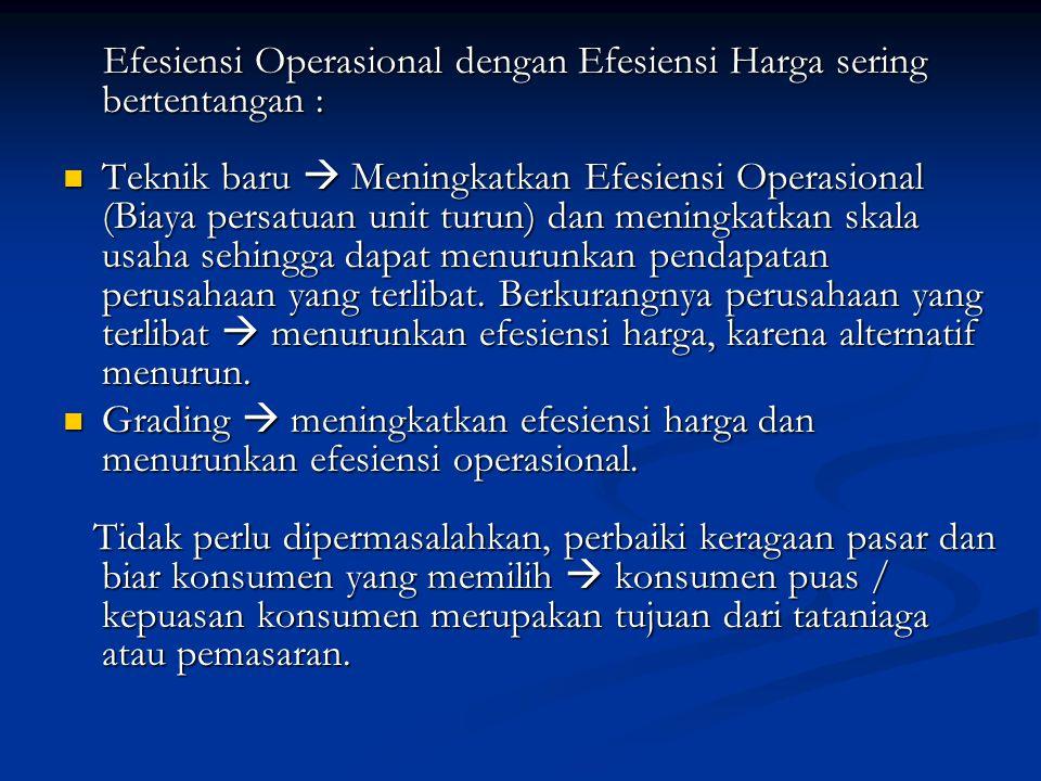 Marketing Margins (Marjin Tataniaga) Q r,f DfDf DrDr SfSf SrSr PrPr PfPf P Q