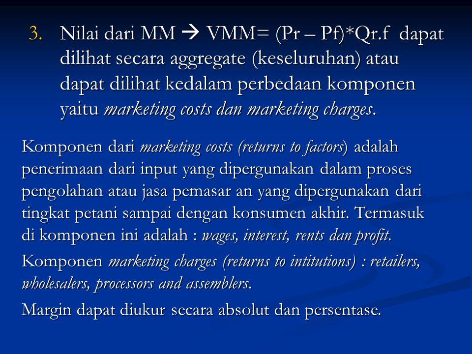 3.Nilai dari MM  VMM= (Pr – Pf)*Qr.f dapat dilihat secara aggregate (keseluruhan) atau dapat dilihat kedalam perbedaan komponen yaitu marketing costs dan marketing charges.