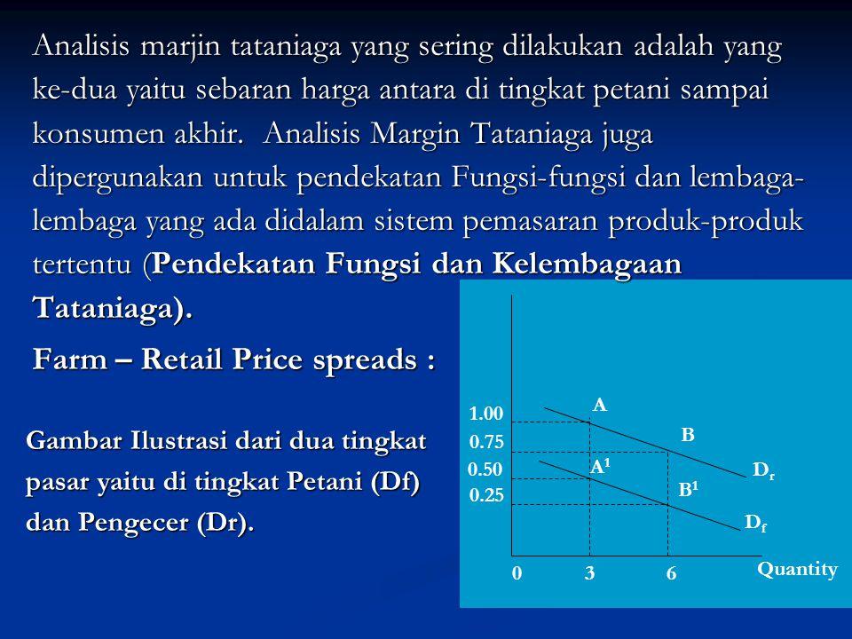 Analisis marjin tataniaga yang sering dilakukan adalah yang ke-dua yaitu sebaran harga antara di tingkat petani sampai konsumen akhir.