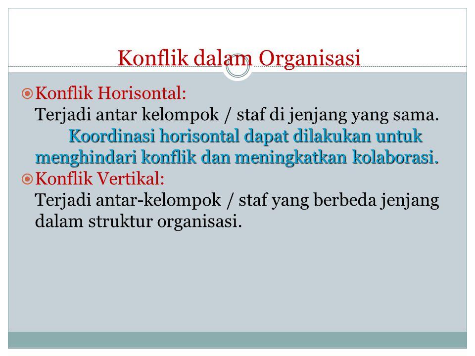 Konflik dalam Organisasi  Konflik Horisontal: Koordinasi horisontal dapat dilakukan untuk menghindari konflik dan meningkatkan kolaborasi. Terjadi an