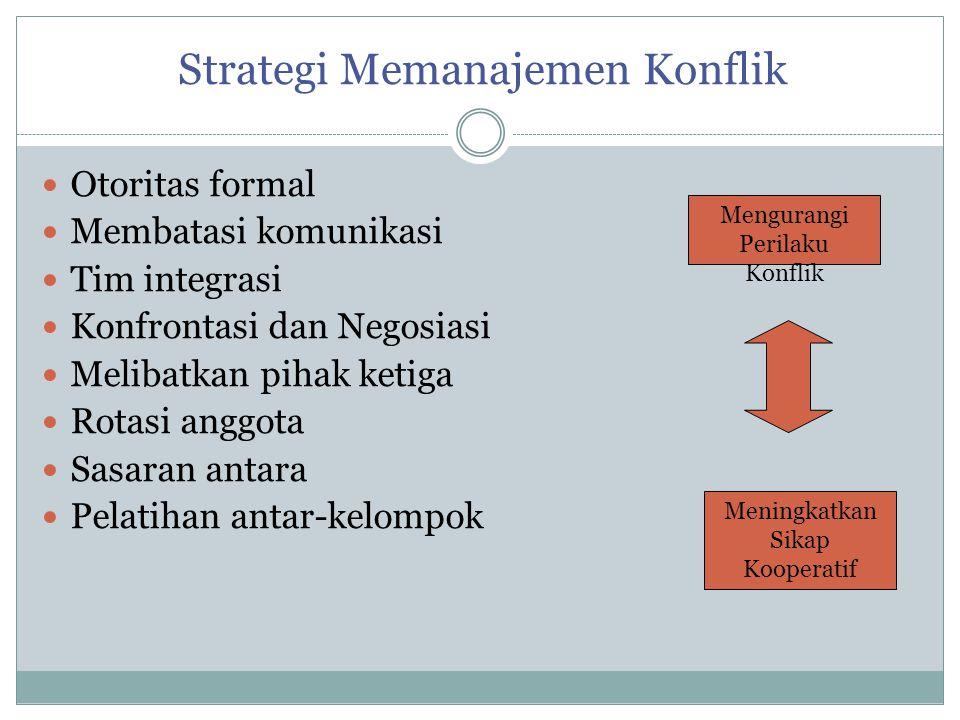 Strategi Memanajemen Konflik Otoritas formal Membatasi komunikasi Tim integrasi Konfrontasi dan Negosiasi Melibatkan pihak ketiga Rotasi anggota Sasar