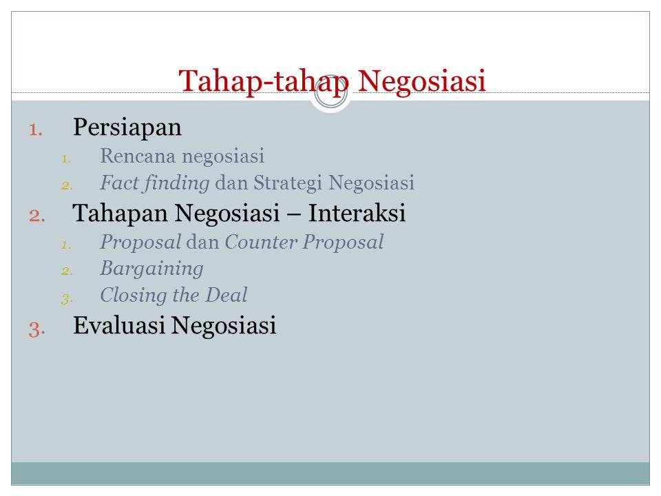 Tahap-tahap Negosiasi 1. Persiapan 1. Rencana negosiasi 2. Fact finding dan Strategi Negosiasi 2. Tahapan Negosiasi – Interaksi 1. Proposal dan Counte