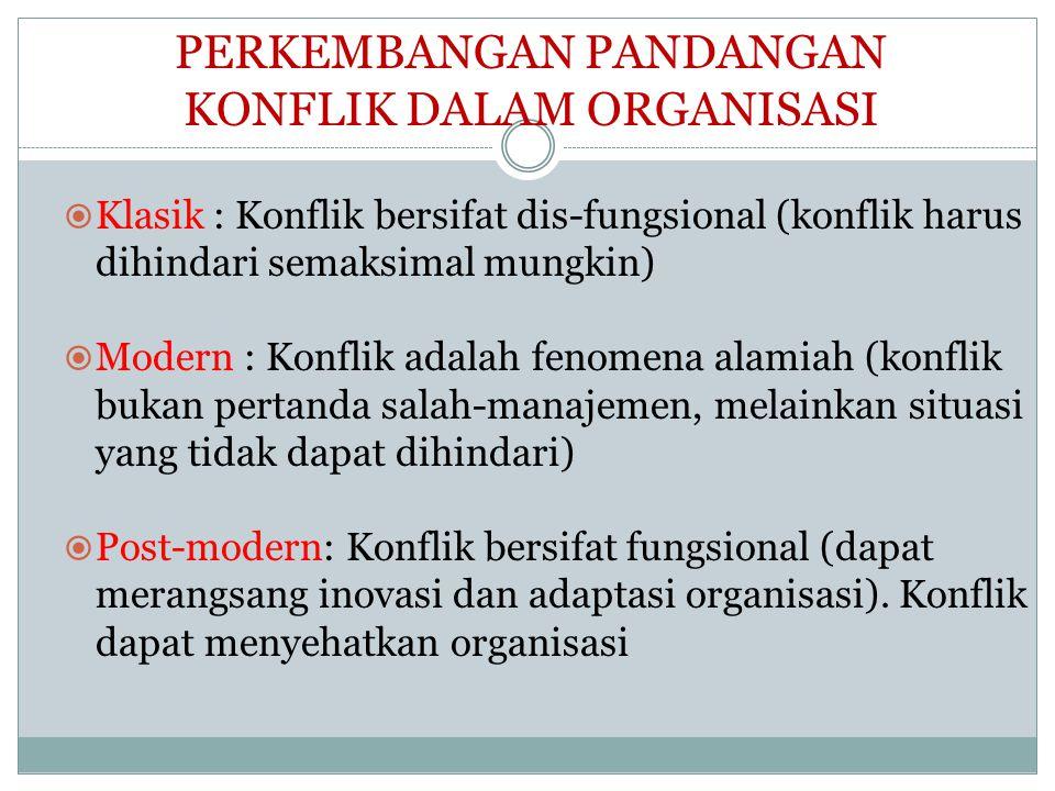 PERKEMBANGAN PANDANGAN KONFLIK DALAM ORGANISASI  Klasik : Konflik bersifat dis-fungsional (konflik harus dihindari semaksimal mungkin)  Modern : Kon