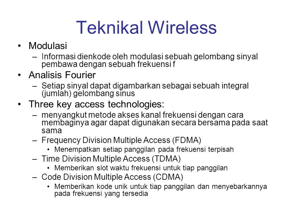 Teknikal Wireless Modulasi –Informasi dienkode oleh modulasi sebuah gelombang sinyal pembawa dengan sebuah frekuensi f Analisis Fourier –Setiap sinyal