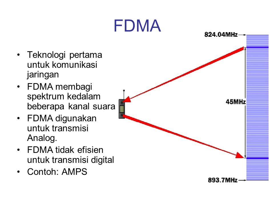 FDMA Teknologi pertama untuk komunikasi jaringan FDMA membagi spektrum kedalam beberapa kanal suara FDMA digunakan untuk transmisi Analog. FDMA tidak