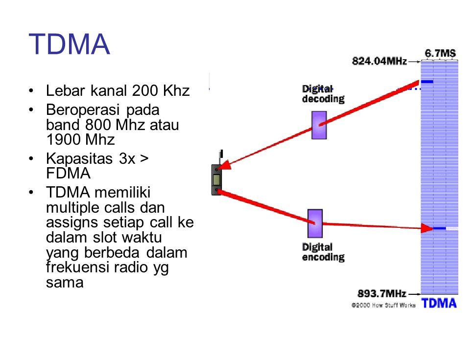 TDMA Lebar kanal 200 Khz Beroperasi pada band 800 Mhz atau 1900 Mhz Kapasitas 3x > FDMA TDMA memiliki multiple calls dan assigns setiap call ke dalam