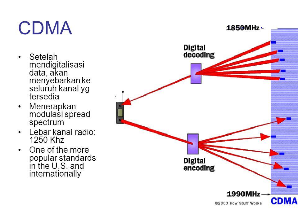 CDMA Setelah mendigitalisasi data, akan menyebarkan ke seluruh kanal yg tersedia Menerapkan modulasi spread spectrum Lebar kanal radio: 1250 Khz One o