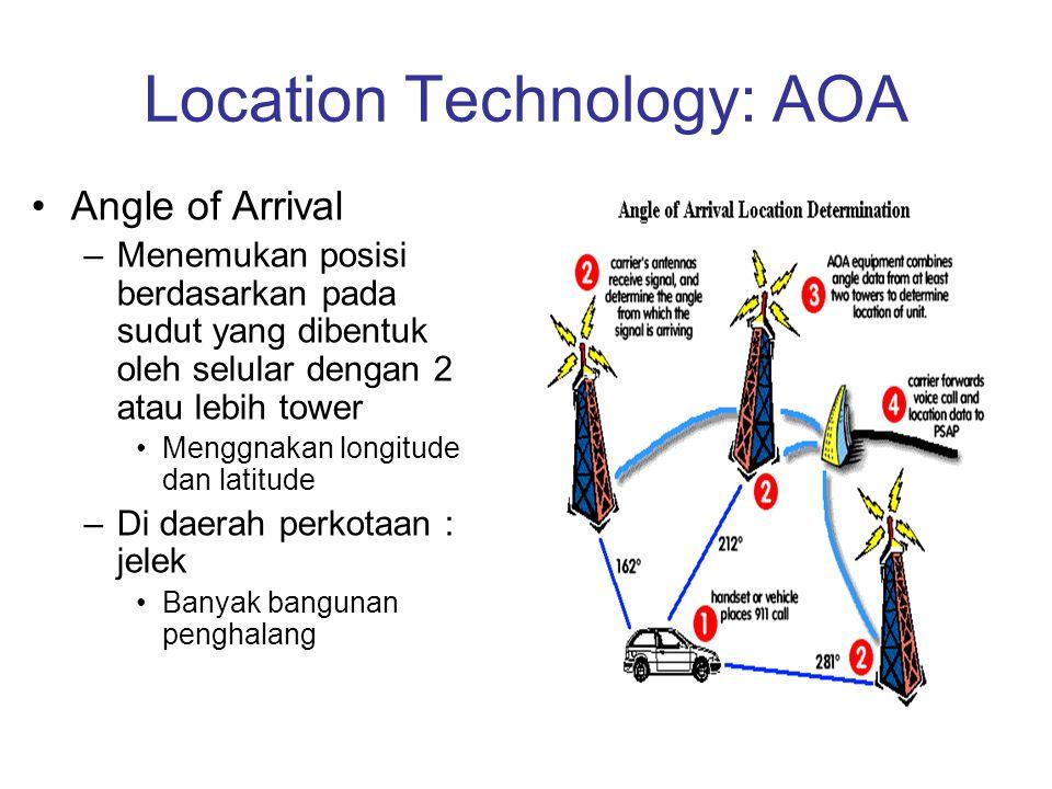 Location Technology: AOA Angle of Arrival –Menemukan posisi berdasarkan pada sudut yang dibentuk oleh selular dengan 2 atau lebih tower Menggnakan lon