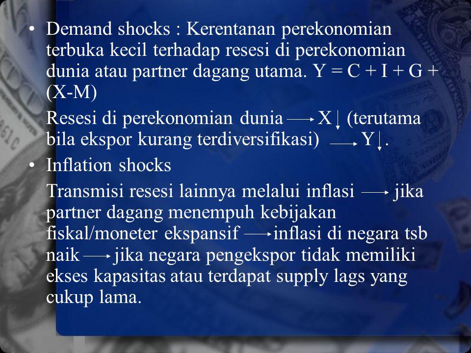 Demand shocks : Kerentanan perekonomian terbuka kecil terhadap resesi di perekonomian dunia atau partner dagang utama. Y = C + I + G + (X-M) Resesi di