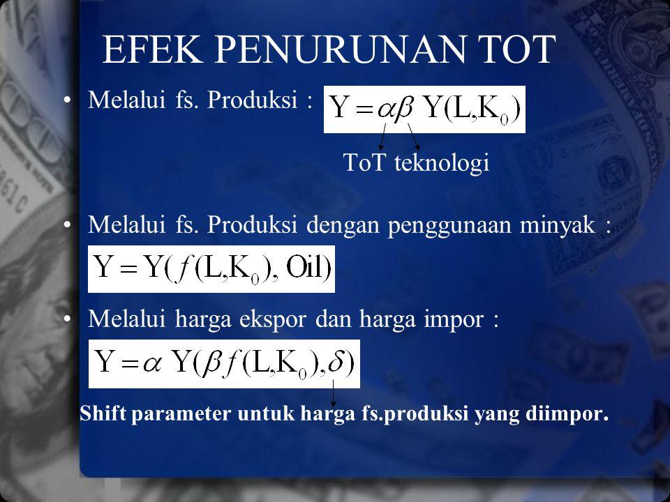 EFEK PENURUNAN TOT Melalui fs. Produksi : ToT teknologi Melalui fs. Produksi dengan penggunaan minyak : Melalui harga ekspor dan harga impor : Shift p