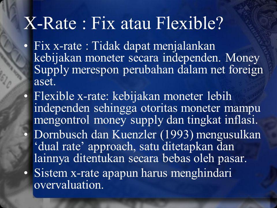 X-Rate : Fix atau Flexible? Fix x-rate : Tidak dapat menjalankan kebijakan moneter secara independen. Money Supply merespon perubahan dalam net foreig