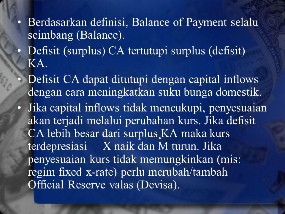Berdasarkan definisi, Balance of Payment selalu seimbang (Balance). Defisit (surplus) CA tertutupi surplus (defisit) KA. Defisit CA dapat ditutupi den