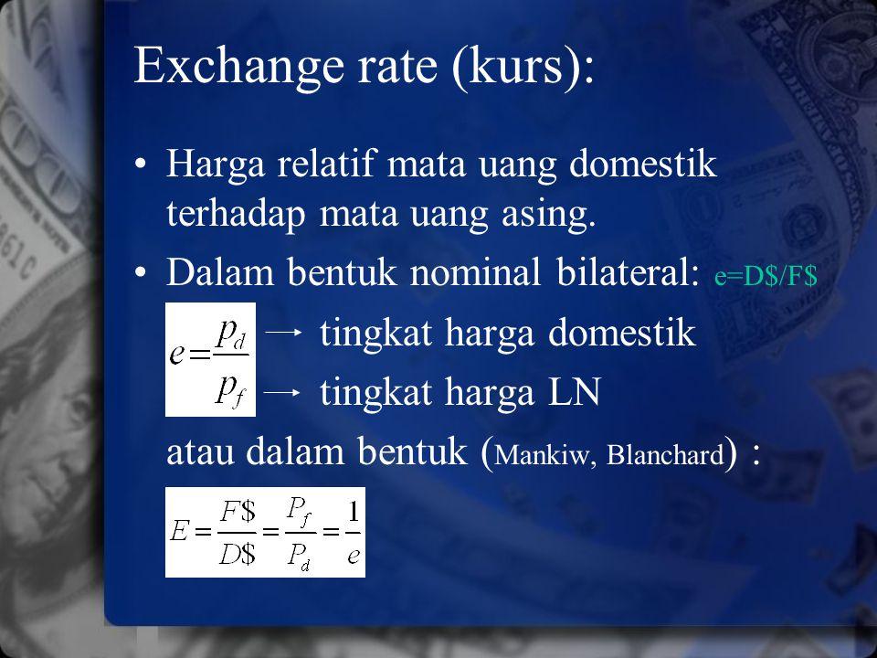 Exchange rate (kurs): Harga relatif mata uang domestik terhadap mata uang asing. Dalam bentuk nominal bilateral: e=D$/F$ tingkat harga domestik tingka