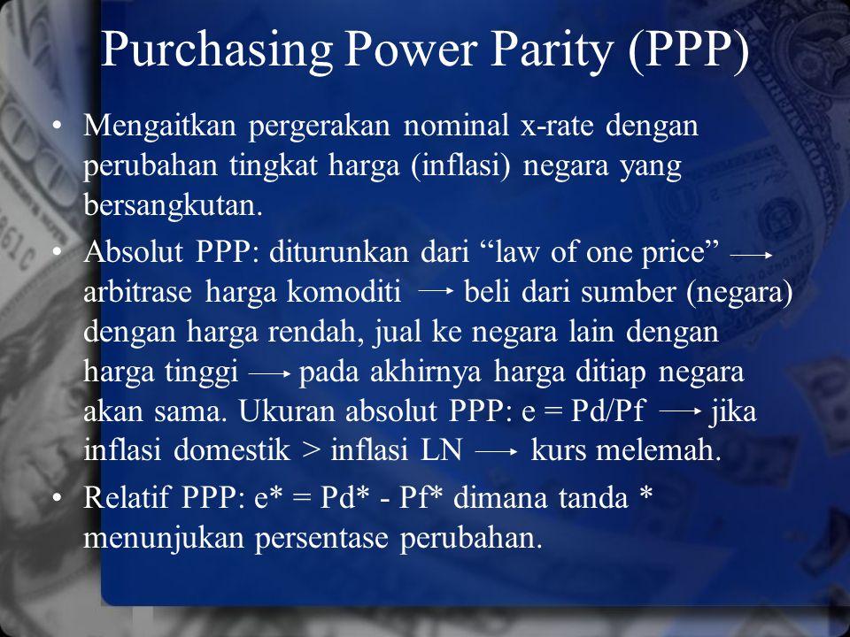 Purchasing Power Parity (PPP) Mengaitkan pergerakan nominal x-rate dengan perubahan tingkat harga (inflasi) negara yang bersangkutan. Absolut PPP: dit