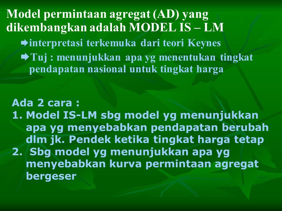 Model permintaan agregat (AD) yang dikembangkan adalah MODEL IS – LM  interpretasi terkemuka dari teori Keynes  Tuj : menunjukkan apa yg menentukan