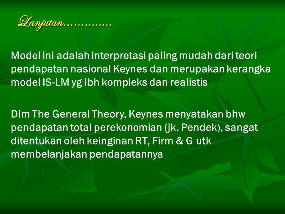 Lanjutan………….. Model ini adalah interpretasi paling mudah dari teori pendapatan nasional Keynes dan merupakan kerangka model IS-LM yg lbh kompleks dan