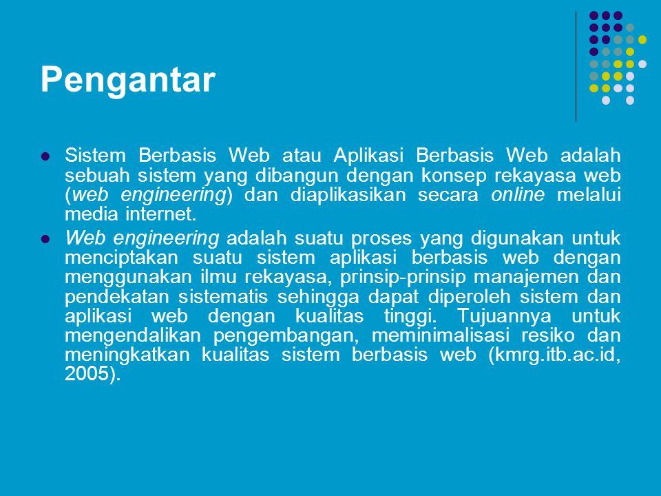 Pengantar Sistem Berbasis Web atau Aplikasi Berbasis Web adalah sebuah sistem yang dibangun dengan konsep rekayasa web (web engineering) dan diaplikas
