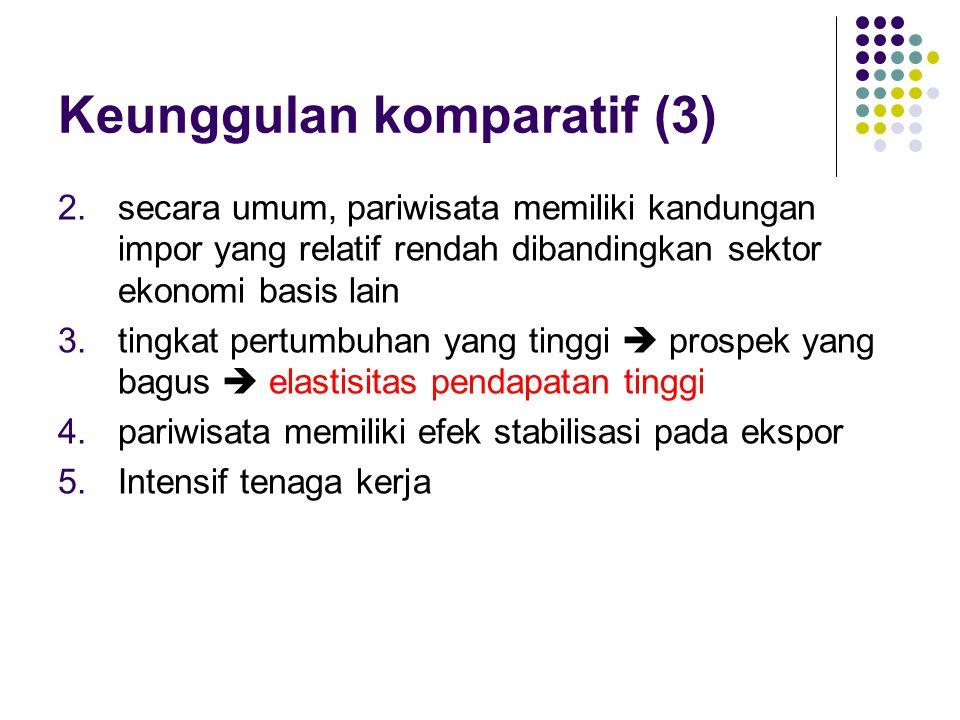 Keunggulan komparatif (3) 2.secara umum, pariwisata memiliki kandungan impor yang relatif rendah dibandingkan sektor ekonomi basis lain 3.tingkat pert