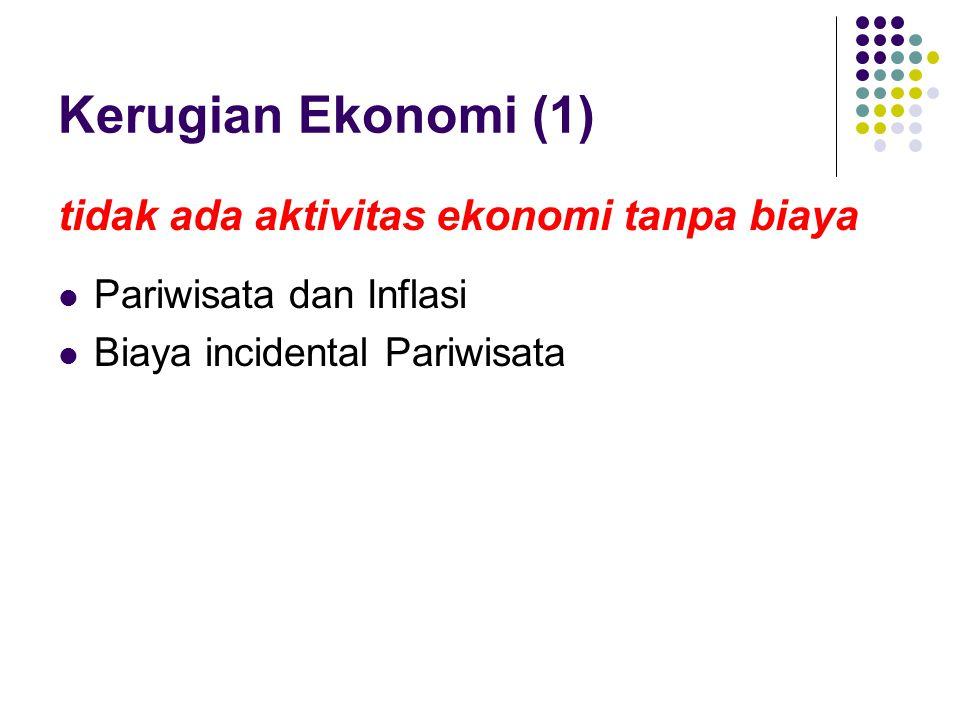 Kerugian Ekonomi (1) Pariwisata dan Inflasi Biaya incidental Pariwisata tidak ada aktivitas ekonomi tanpa biaya