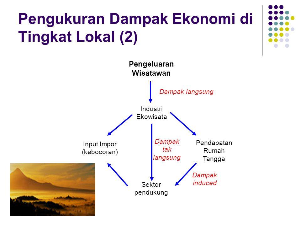 Pengukuran Dampak Ekonomi di Tingkat Lokal (2) Dampak induced Dampak langsung Pengeluaran Wisatawan Industri Ekowisata Pendapatan Rumah Tangga Input I