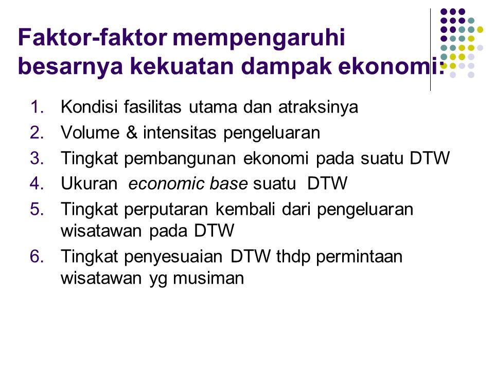 Faktor-faktor mempengaruhi besarnya kekuatan dampak ekonomi: 1.Kondisi fasilitas utama dan atraksinya 2.Volume & intensitas pengeluaran 3.Tingkat pemb