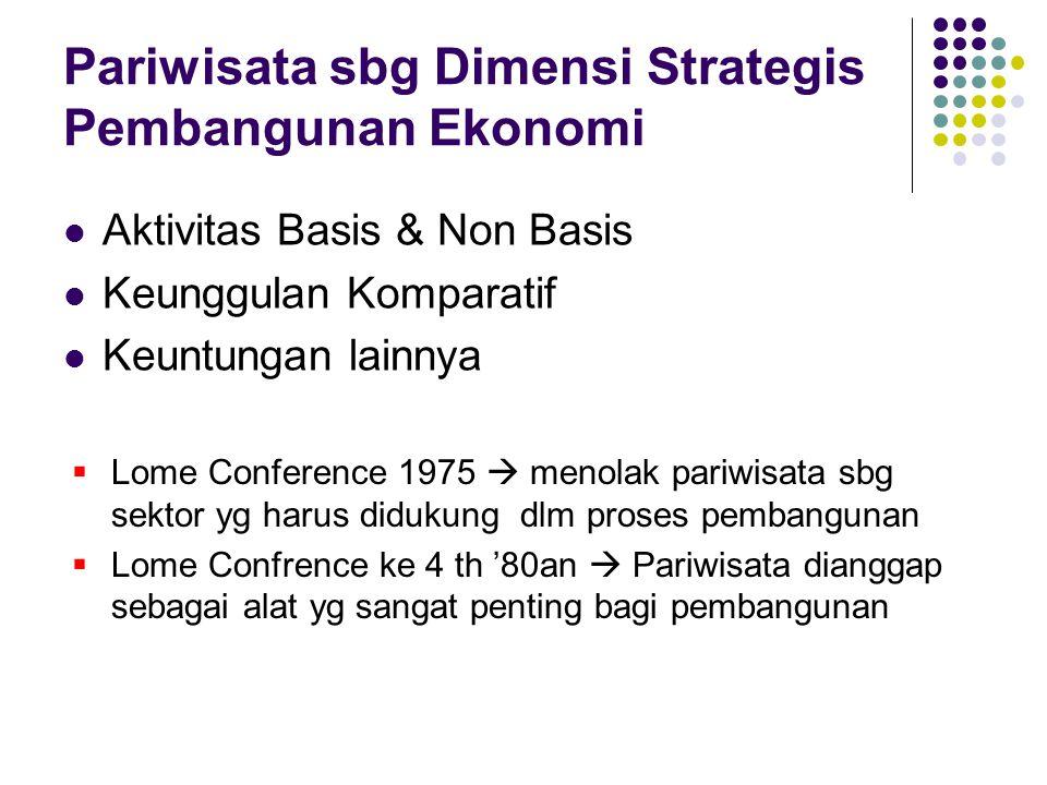 Pariwisata sbg Dimensi Strategis Pembangunan Ekonomi Aktivitas Basis & Non Basis Keunggulan Komparatif Keuntungan lainnya  Lome Conference 1975  men