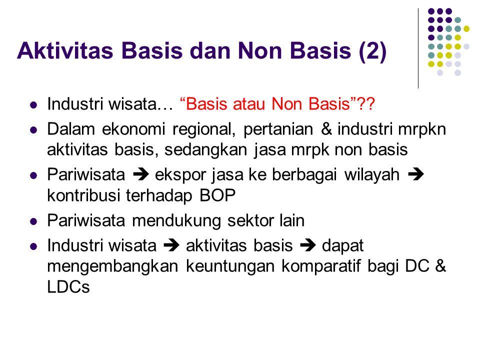 """Aktivitas Basis dan Non Basis (2) Industri wisata… """"Basis atau Non Basis""""?? Dalam ekonomi regional, pertanian & industri mrpkn aktivitas basis, sedang"""
