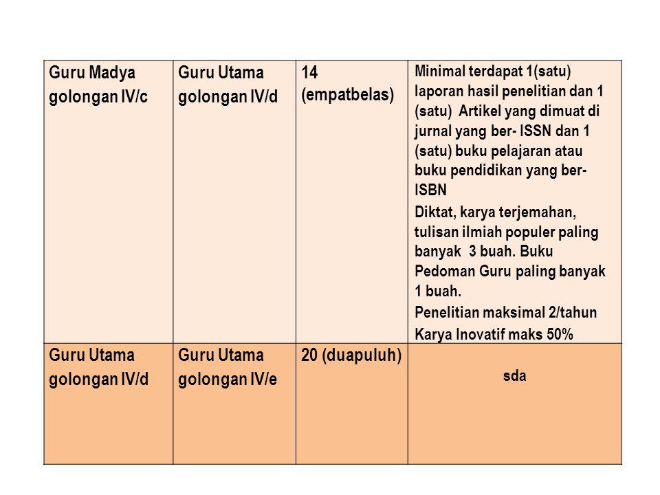 Guru Madya golongan IV/c Guru Utama golongan IV/d 14 (empatbelas) Minimal terdapat 1(satu) laporan hasil penelitian dan 1 (satu) Artikel yang dimuat d