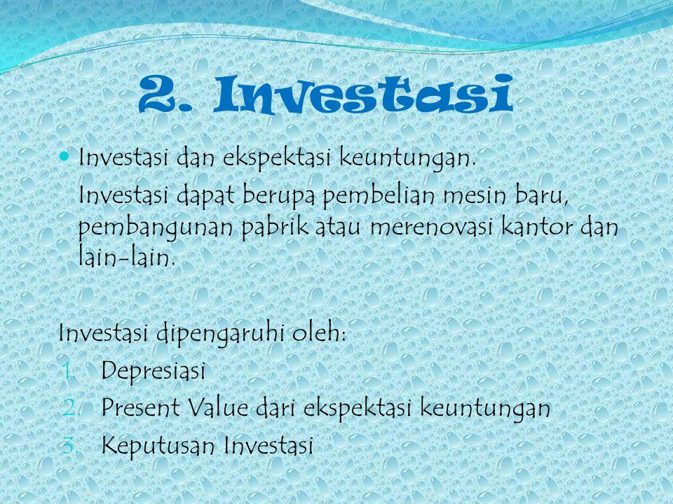 2. Investasi Investasi dan ekspektasi keuntungan. Investasi dapat berupa pembelian mesin baru, pembangunan pabrik atau merenovasi kantor dan lain-lain