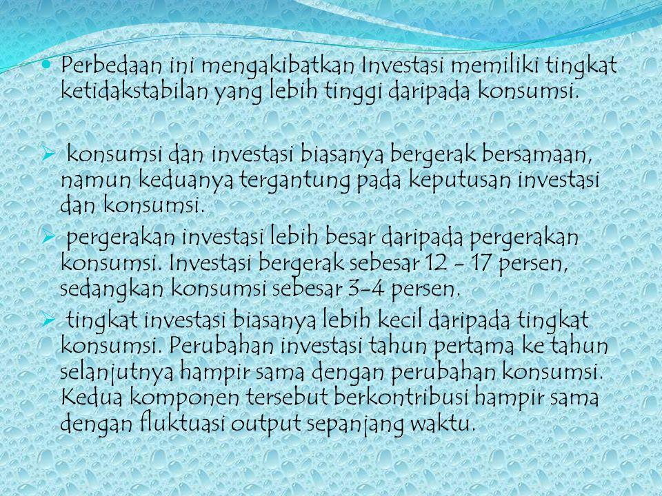 Perbedaan ini mengakibatkan Investasi memiliki tingkat ketidakstabilan yang lebih tinggi daripada konsumsi.  konsumsi dan investasi biasanya bergerak