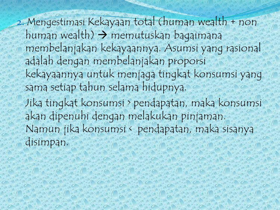 2. Mengestimasi Kekayaan total (human wealth + non human wealth)  memutuskan bagaimana membelanjakan kekayaannya. Asumsi yang rasional adalah dengan