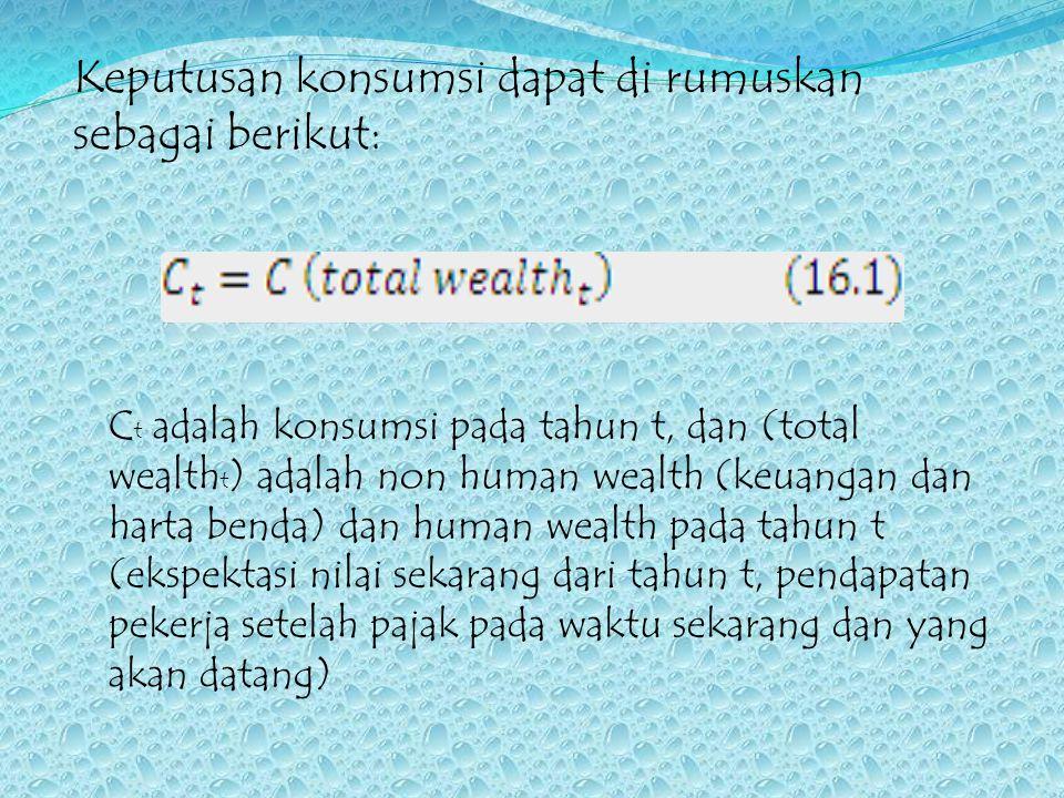 Keputusan konsumsi dapat di rumuskan sebagai berikut: C t adalah konsumsi pada tahun t, dan (total wealth t ) adalah non human wealth (keuangan dan ha