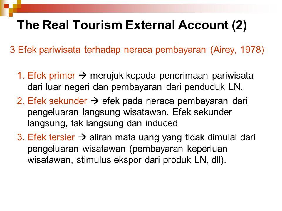 The Real Tourism External Account (2) 3 Efek pariwisata terhadap neraca pembayaran (Airey, 1978) 1.Efek primer  merujuk kepada penerimaan pariwisata
