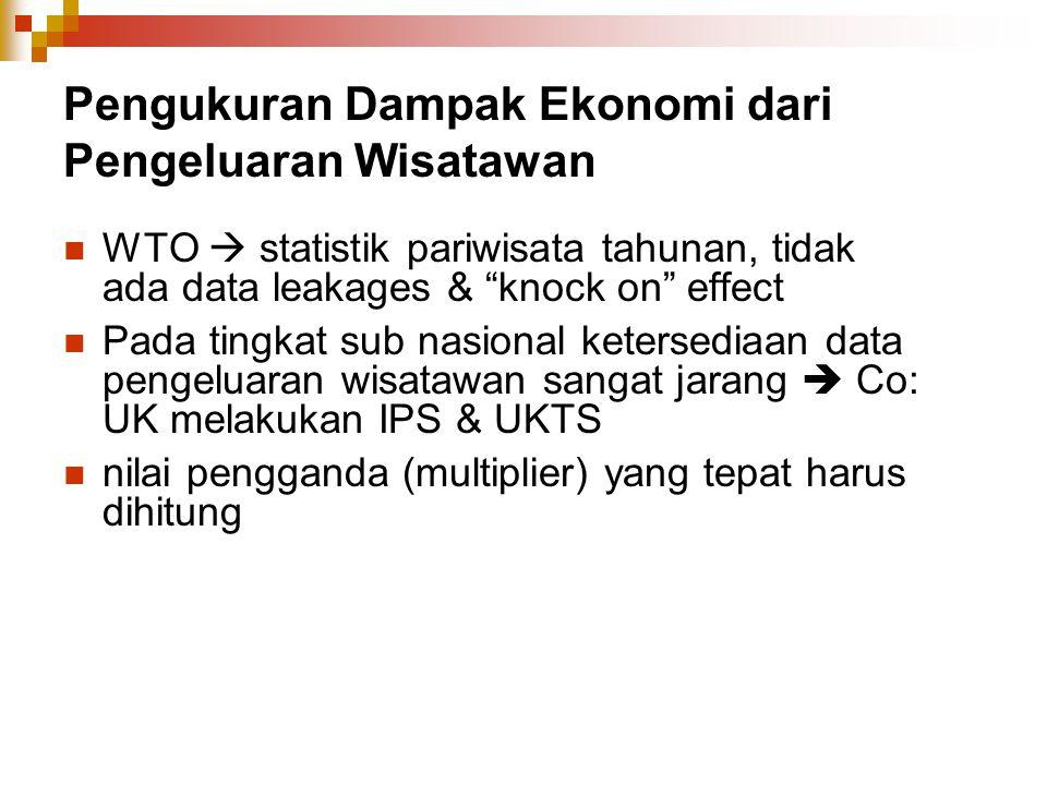 """Pengukuran Dampak Ekonomi dari Pengeluaran Wisatawan WTO  statistik pariwisata tahunan, tidak ada data leakages & """"knock on"""" effect Pada tingkat sub"""