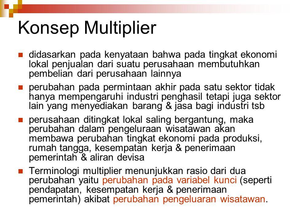 Konsep Multiplier didasarkan pada kenyataan bahwa pada tingkat ekonomi lokal penjualan dari suatu perusahaan membutuhkan pembelian dari perusahaan lai