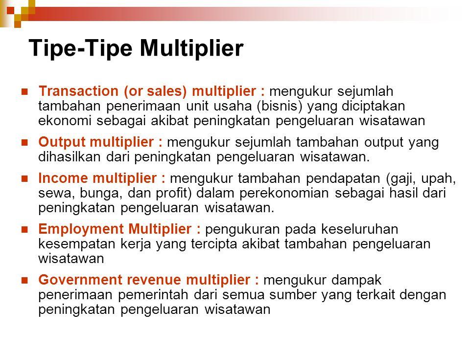 Tipe-Tipe Multiplier Transaction (or sales) multiplier : mengukur sejumlah tambahan penerimaan unit usaha (bisnis) yang diciptakan ekonomi sebagai aki