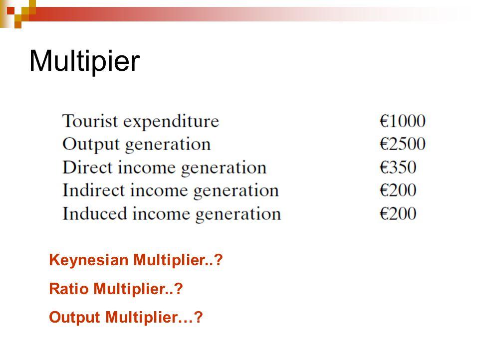Multipier Keynesian Multiplier..? Ratio Multiplier..? Output Multiplier…?