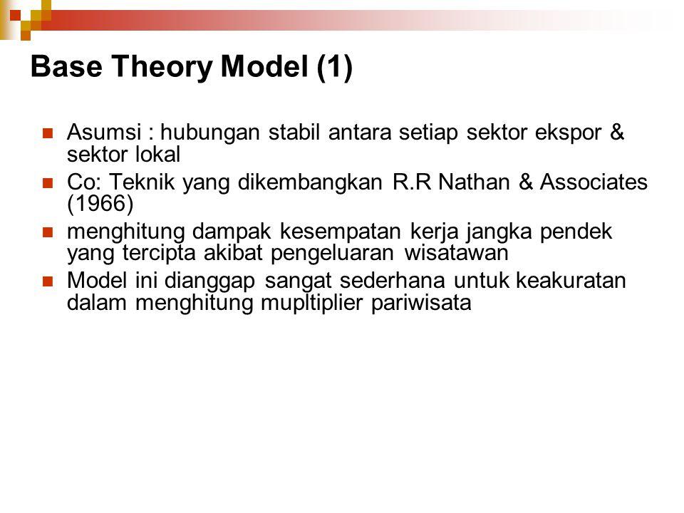 Base Theory Model (1) Asumsi : hubungan stabil antara setiap sektor ekspor & sektor lokal Co: Teknik yang dikembangkan R.R Nathan & Associates (1966)