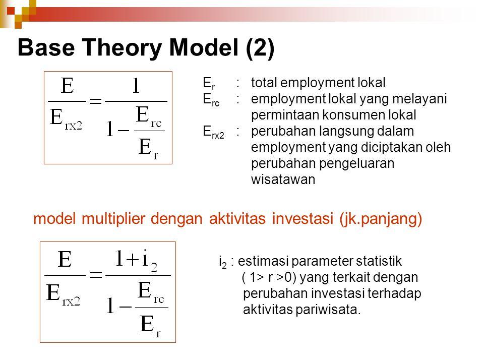 Base Theory Model (2) model multiplier dengan aktivitas investasi (jk.panjang) E r :total employment lokal E rc : employment lokal yang melayani permi