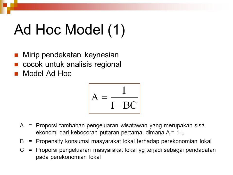Ad Hoc Model (1) Mirip pendekatan keynesian cocok untuk analisis regional Model Ad Hoc A =Proporsi tambahan pengeluaran wisatawan yang merupakan sisa